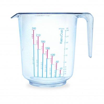 KapuCup Miarka temperatury wody