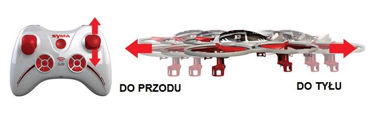 Funkcje sterowania drona latającego