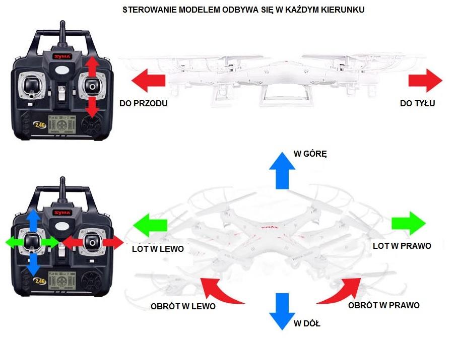 Sterowanie dronem latającym