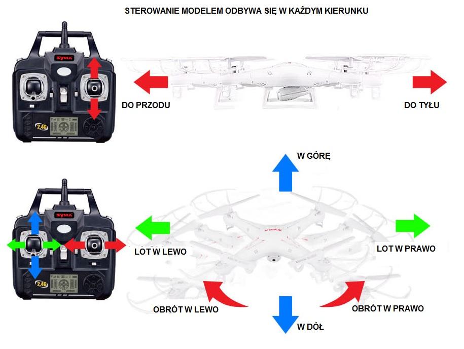 Latający dron - sterowanie