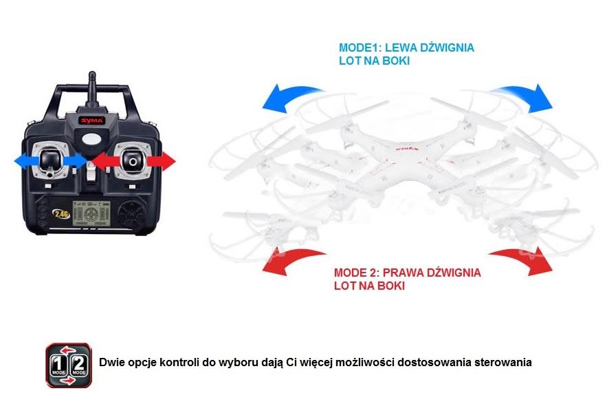 Sterowanie latającym dronem