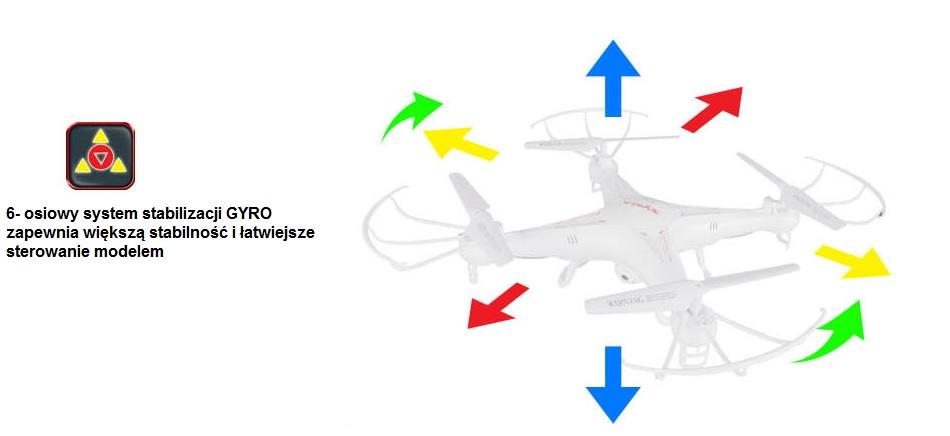 Latający dron SymaX5C