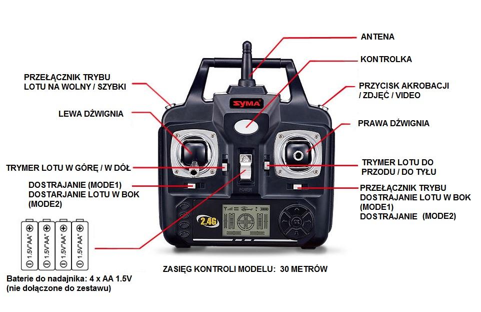 Opis funkcji nadajnika drona Syma X5