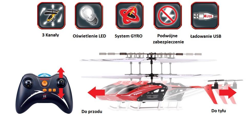 Helikopter zdalnie sterowany Syma S5 - funkcje