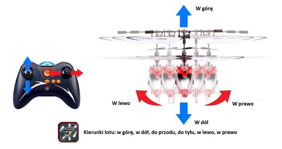Helikopter zdalnie sterowany Syma S5 - sterowanie