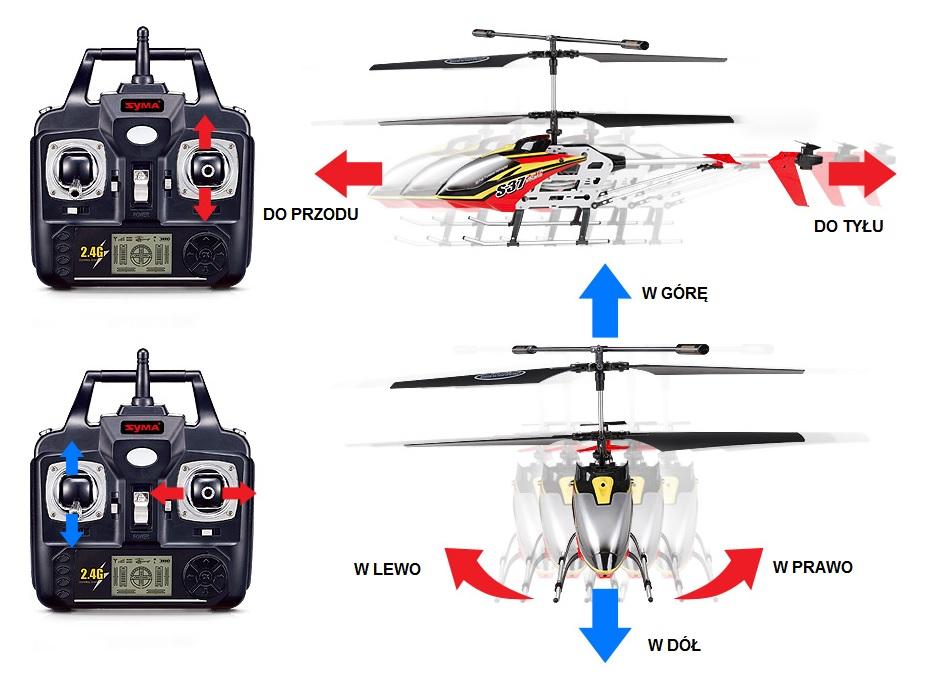 Helikopter zdalnie sterowany Syma S37 - sterowanie