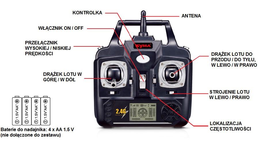 Helikopter zdalnie sterowany Syma S37 - nadajnik i funkcje