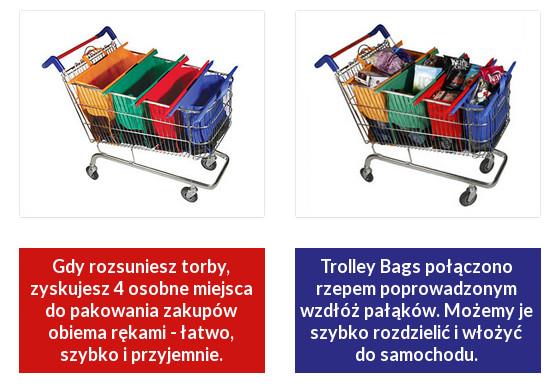 Kilka prostych kroków i gotowe - Trolley Bags