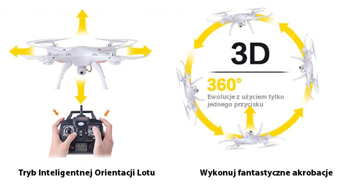 Dron latający Syma X5SW - sterowanie